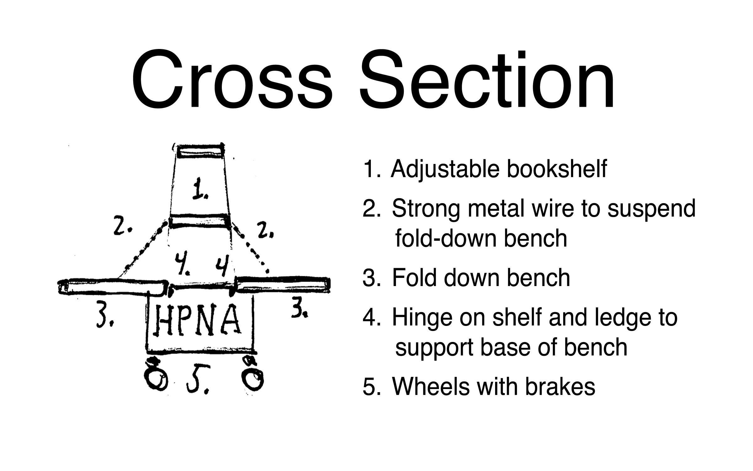 Cross Section of Shelf